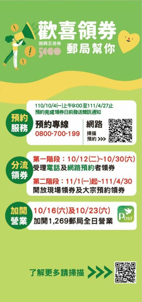 郵局如何安心領五倍券?SOP帶你一次看 - 台北郵報 | The Taipei Post